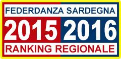 rank_2015_2016